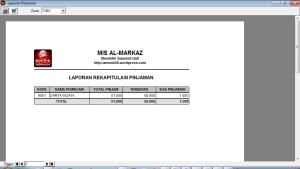 laporan pinjaman